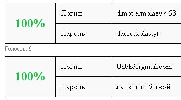 """<div class=""""at-above-post-cat-page addthis_tool"""" data-url=""""https://game-clashofclans.ru/besplatnye-akkaunty-clash-of-clans/""""></div>Если вы устали играть в игру clash of clans, то разместите здесь свой бесплатный аккаунт от этой игры и вашими успехами обязательно кто-нибудь будет рад. А на этой странице вы […]<!-- AddThis Advanced Settings above via filter on get_the_excerpt --><!-- AddThis Advanced Settings below via filter on get_the_excerpt --><!-- AddThis Advanced Settings generic via filter on get_the_excerpt --><!-- AddThis Share Buttons above via filter on get_the_excerpt --><!-- AddThis Share Buttons below via filter on get_the_excerpt --><div class=""""at-below-post-cat-page addthis_tool"""" data-url=""""https://game-clashofclans.ru/besplatnye-akkaunty-clash-of-clans/""""></div><!-- AddThis Share Buttons generic via filter on get_the_excerpt -->"""